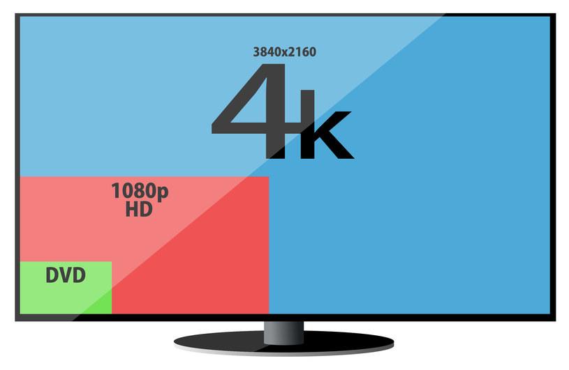 Czy w 2023 roku sygnał 4K będzie standardem w telewizji naziemnej? /123RF/PICSEL