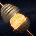 Czym jest sfera Dysona?
