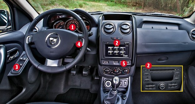 Dacia Duster po liftingu /Dacia