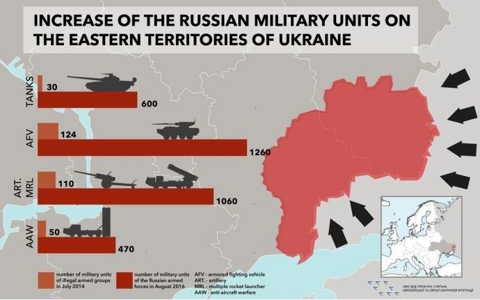 Dane przedstawione przed ukraińskiego wicepremiera ds. integranji europejskiej i euroatlantyckiej /źródło: Ukraińska Prawda /