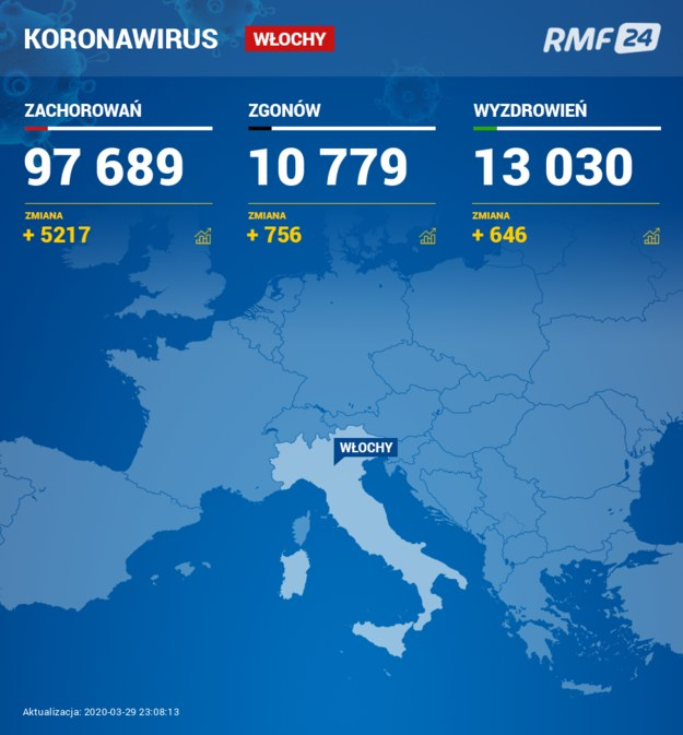 Dane wg https://www.worldometers.info/coronavirus/ /Grafika RMF FM