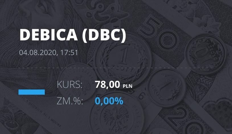 Dębica (DBC): notowania akcji z 4 sierpnia 2020 roku