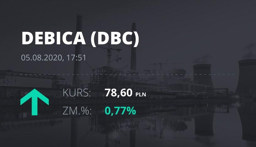 Dębica (DBC): notowania akcji z 5 sierpnia 2020 roku