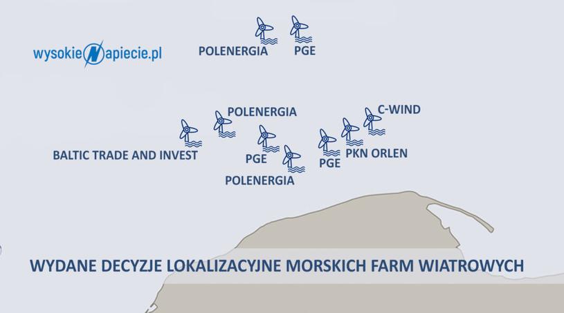 Decyzje lokalizacyjne farm wiatrowych w polskiej strefie /&nbsp