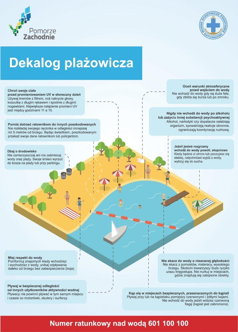 Dekalog plażowicza /Zachodniopomorskie WOPR /Materiały prasowe