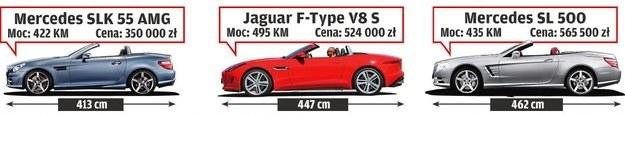Do jakiej klasy zaliczyć nowego Jaguara? /Motor