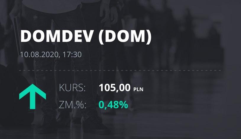Dom Development (DOM): notowania akcji z 10 sierpnia 2020 roku