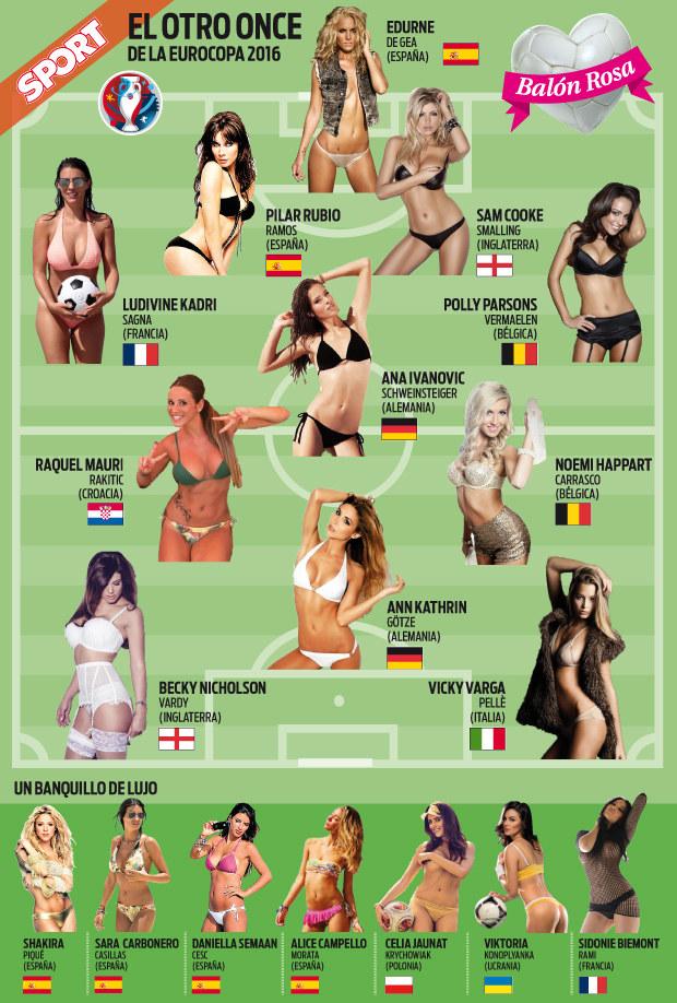 Drużyna WAGs Euro 2016 wybrana przez portal BalonRosa /BalonRosa /Internet