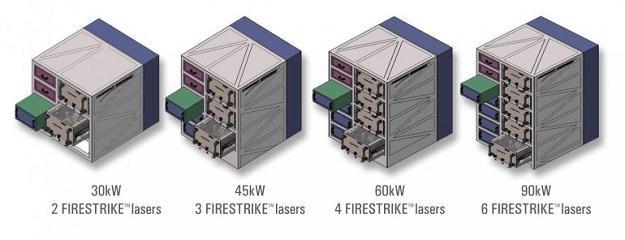 Działa laserowe powinny wejść do użytku w ciągu najbliższych kilku lat.  Fot. Northrop /materiały prasowe