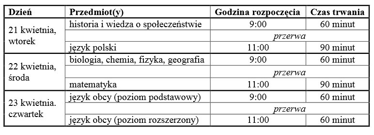 Egzamin gimnazjalny 2015 - harmonogram /CKE /