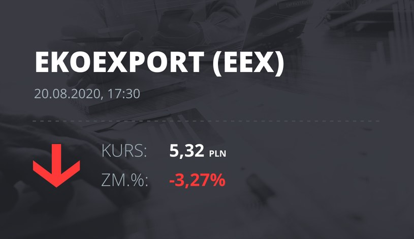 Eko Export (EEX): notowania akcji z 20 sierpnia 2020 roku