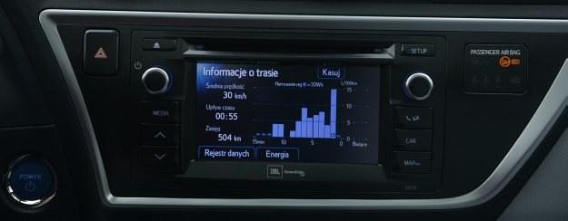 Ekran główny: informacje o trasie /Toyota