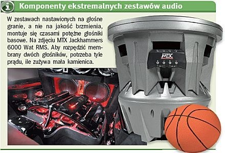 Ekstremalnie /PC Format