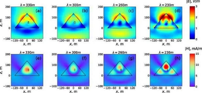 Elektryczne i magnetyczne pole emitowane przez piramidę /materiały prasowe