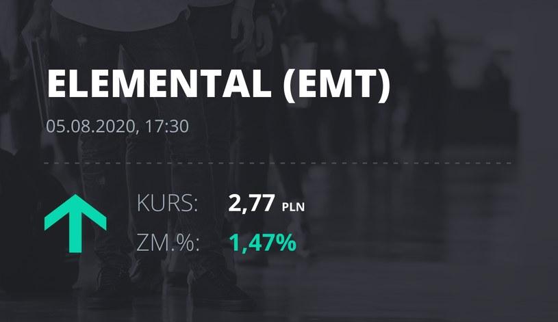 Elemental Holding (EMT): notowania akcji z 5 sierpnia 2020 roku