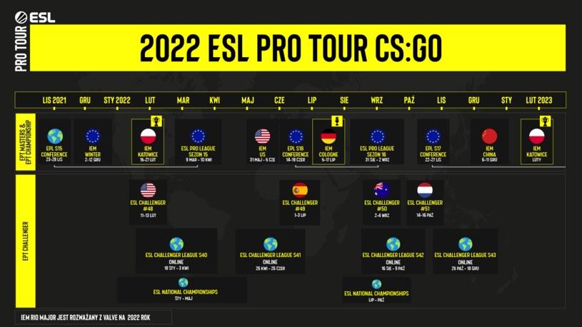 ESL Pro Tour /materiały prasowe