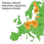 Europa kupuje na kredyt. Polska w ścisłej czołówce