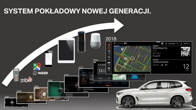 Ewolucja BMW iDrive /materiały prasowe