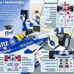 F1: Tajemnice strojenia bolidów
