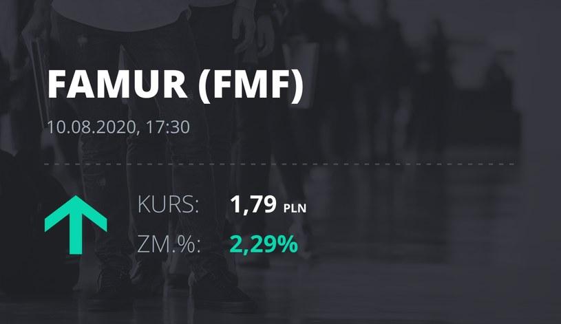 Famur (FMF): notowania akcji z 10 sierpnia 2020 roku