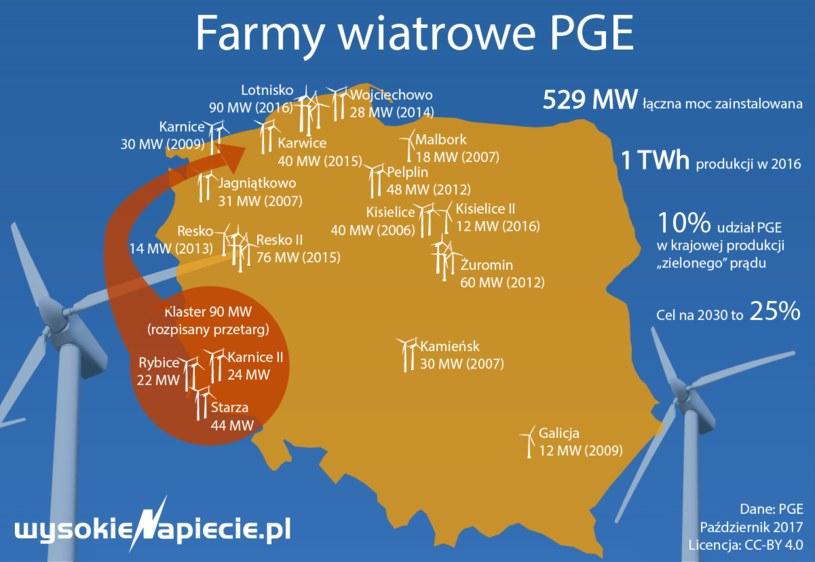 Farmy wiatrowe PGE /&nbsp