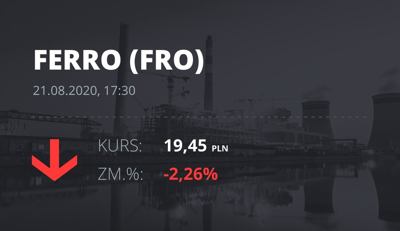 Ferro (FRO): notowania akcji z 21 sierpnia 2020 roku