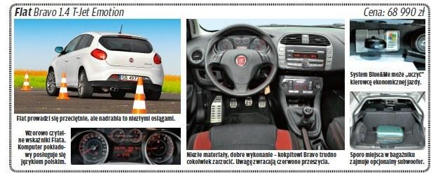 """Fiat bravo /tygodnik """"Motor"""""""