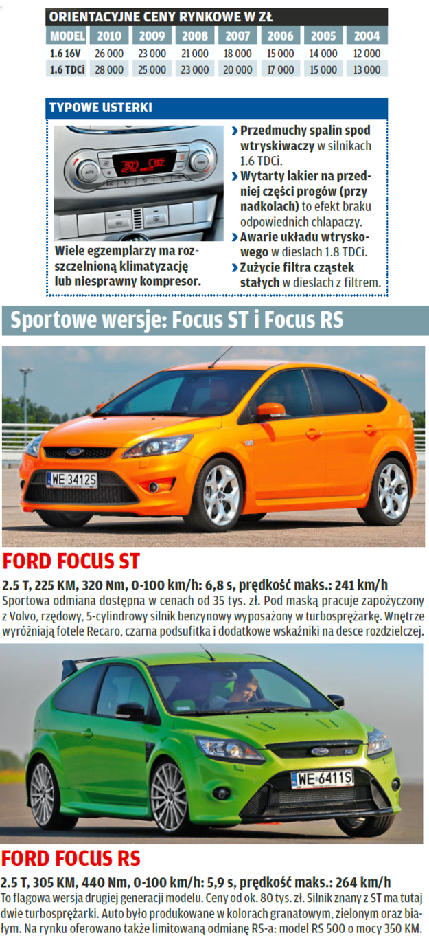 Ford Focus Mk2 /Motor