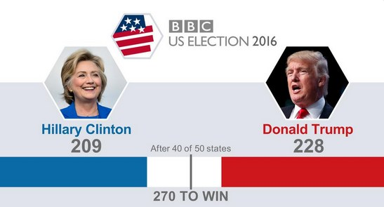 fot. BBC /