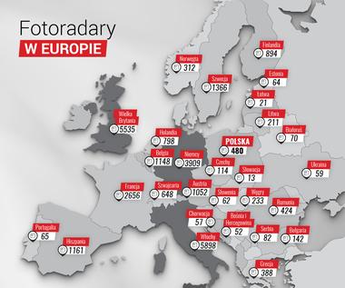 Fotoradary Europy w garści Yanosika