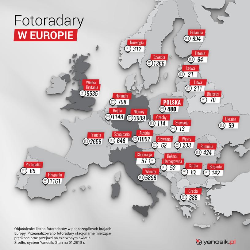 Fotoradary w Europie /materiały prasowe