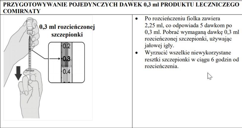 Fragment opisu produktu leczniczego. /Europejska Agencja Leków / ema.europa.eu /