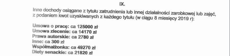 Fragment oświadczenia majątkowego Tomasza Grodzkiego /