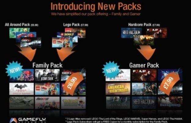 GameFly /materiały prasowe