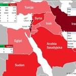 Gauss - wirus, którego celem są banki na Bliskim Wschodzie