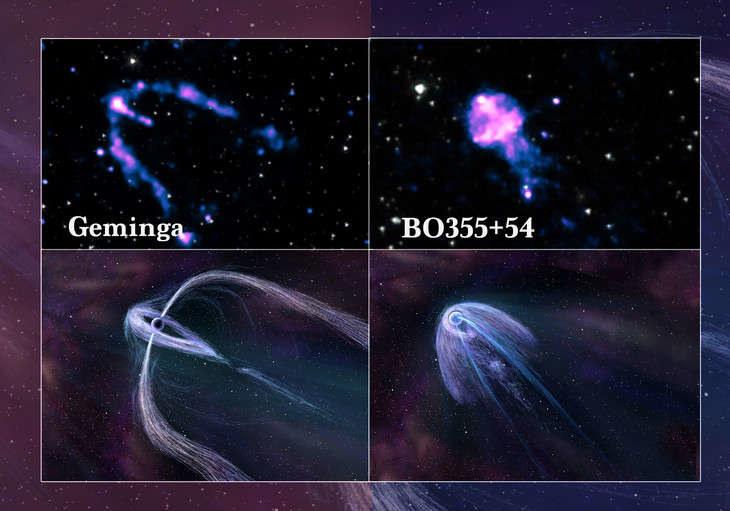 Geminga i B0355 + 54 emitują zarówno promieniowanie gamma, jak i radiowe /materiały prasowe