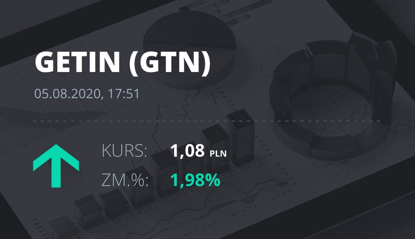Getin Bank (GTN): notowania akcji z 5 sierpnia 2020 roku