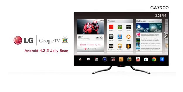 Google TV z systemem Android 4.2.2 Jelly Bean /materiały prasowe