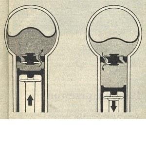 Górna część elementu hydropneumatycznego. Membrana oddziela płyn hydrauliczny od znajdującej się u góry poduszki gazowej. Element resorujący zapewnia zarazem tłumienie w wyniku przeciskania się płynu hydraulicznego przez zaworki. /Motor