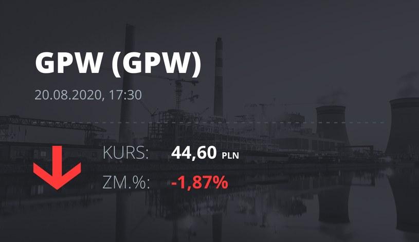 GPW (GPW): notowania akcji z 20 sierpnia 2020 roku