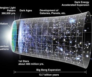 Grawitacja uratowała wszechświat