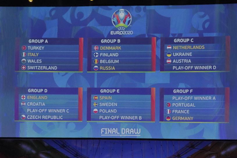 Grupy Euro 2020 /PAP/EPA