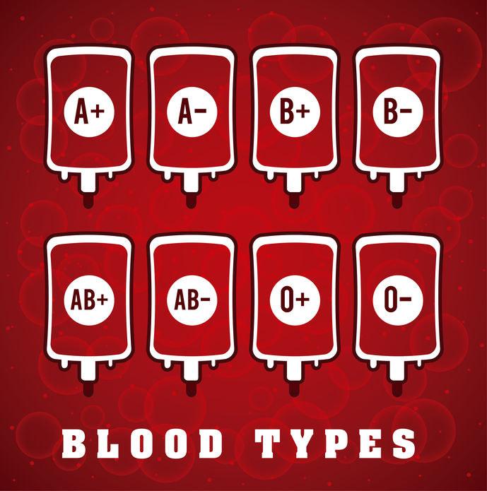 Grupy krwi /©123RF/PICSEL