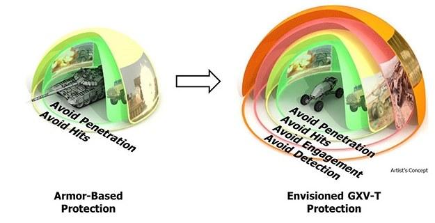 GXV-T - wizualizacja /DARPA