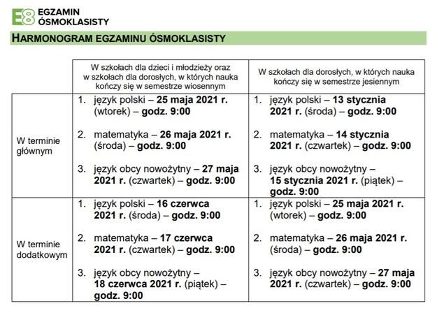 Harmonogram - egzamin ósmoklasisty / Centralna Komisja Egzaminacyjna /