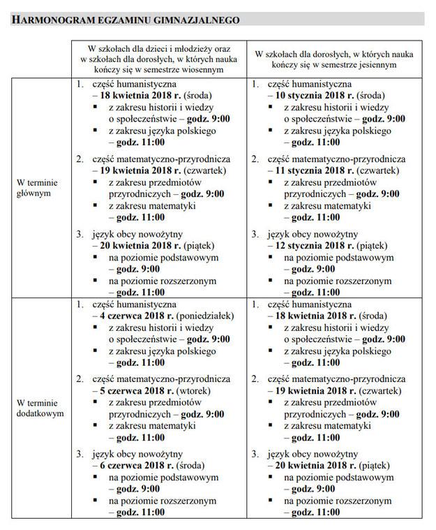 Harmonogram egzaminu gimnazjalnego 2018. /Centralna Komisja Egzaminacyjna