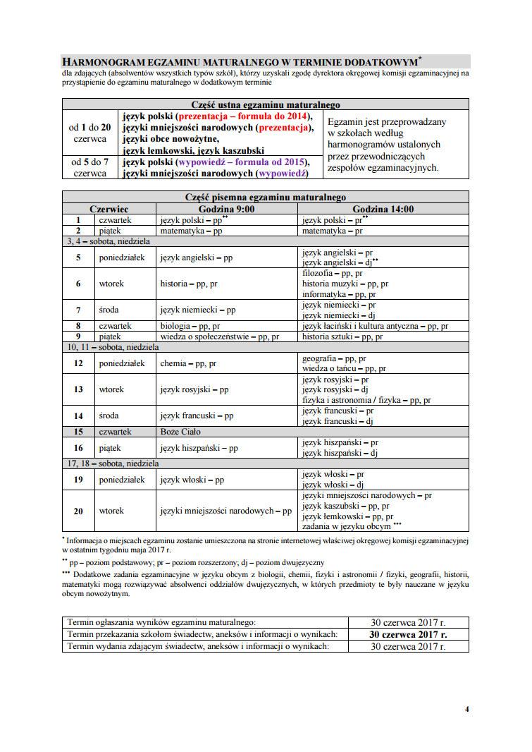 Harmonogram egzaminu maturalnego w terminie dodatkowym. /Centralna Komisja Egzaminacyjna