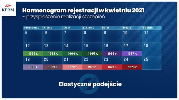 Harmonogram szczepień /