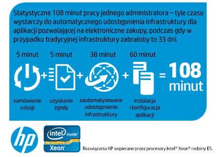 HP /materiały promocyjne