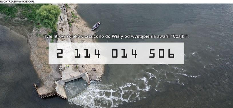 http://www.ruchtrzaskowskiego.pl/ /